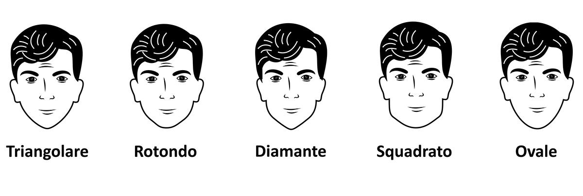 Tipi di barba 16 stili in base alla forma del viso for Tipi di stile