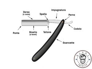 le parti di un rasoio a mano libera